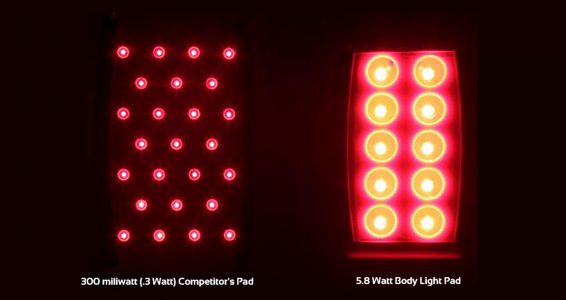 Body Light lipo machines: lipid peroxidation technology; 100% LED system